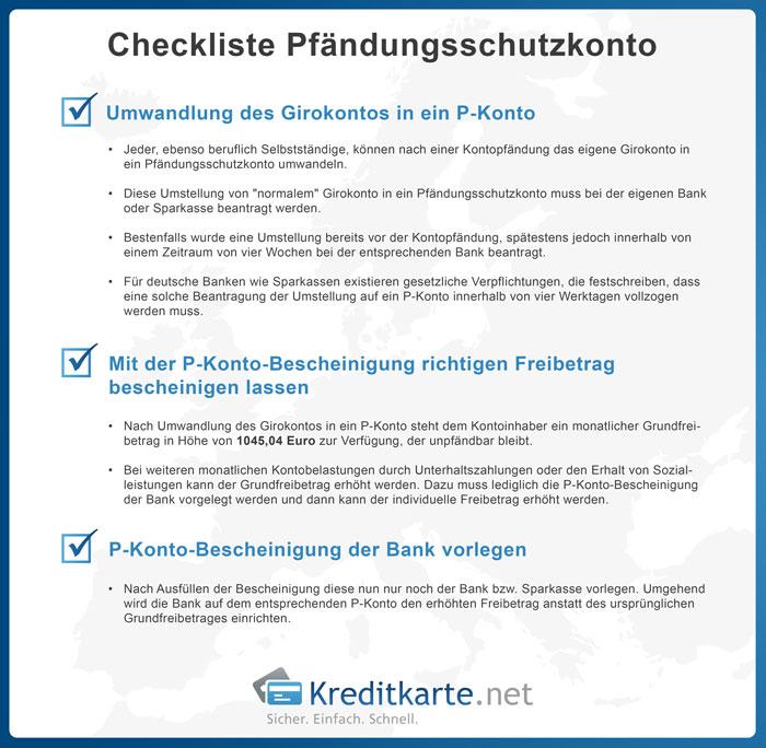Checkliste zur Beantragung eines P-Kontos