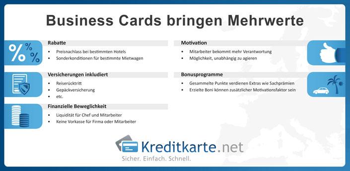 Business Cards sind vielseitig und bieten neben bargeldlosem Bezahlen noch viele weitere Vorteile, wie Rabatte, Versicherungen und andere Boni.