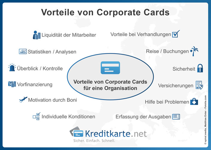 Vorteile Corporate Cards