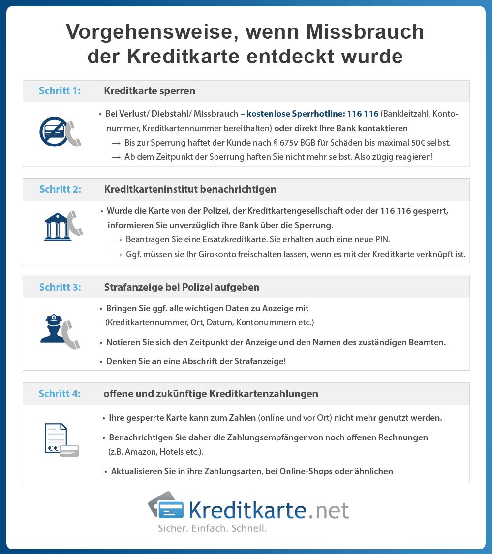 infografik-kreditkarte-sperren-missbrauch