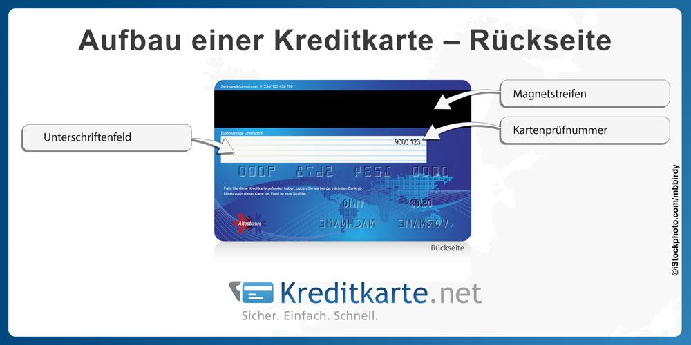 kreditkarte cvc
