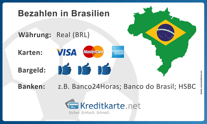 Bezahlen in Brasilien
