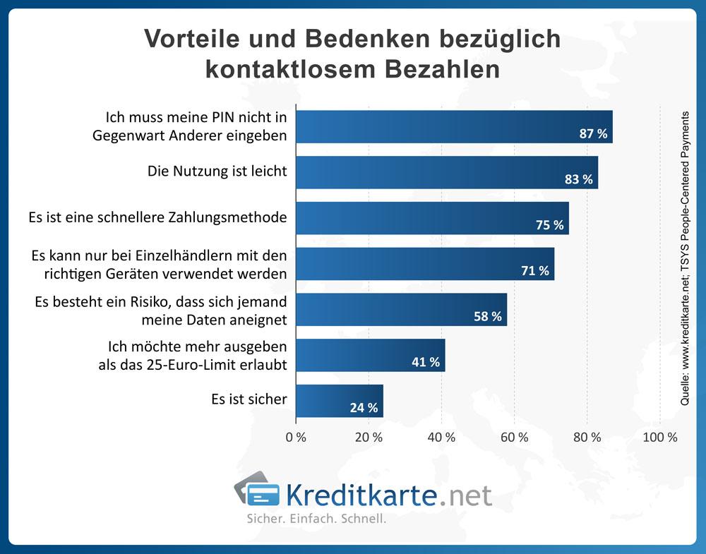 mobile anbieter vergleich
