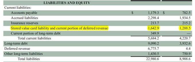 liabilities_equity