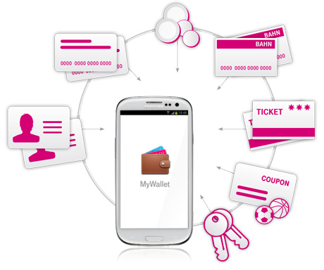 Telekom MyWallet vor dem Start?