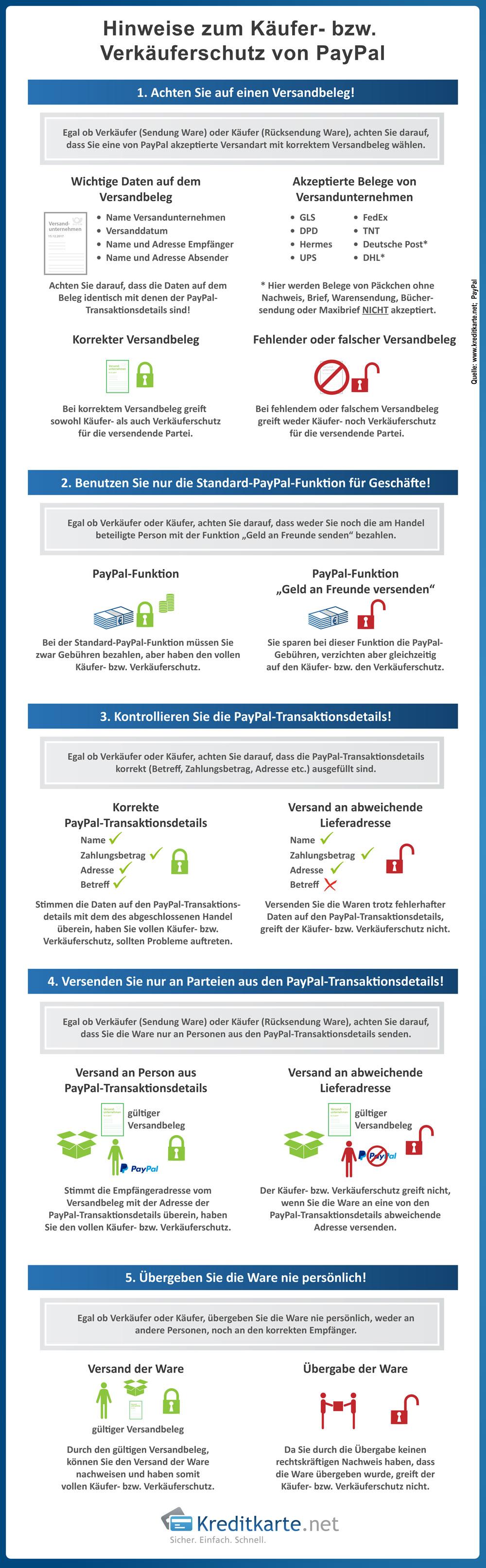 Worauf Sie achten müssen damit der Käufer- bzw. der Verkäuferschutz von PayPal greift und Sie nicht auf Kosten sitzen bleiben