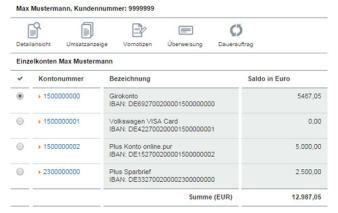 Das OnlineBanking mit Visa Kreditkarte
